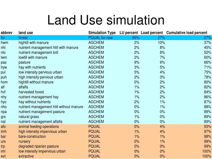 Land Use simulation