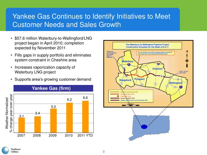 Yankee Gas Continues to Identify Initiatives to Meet Customer Needs and Sales Growth