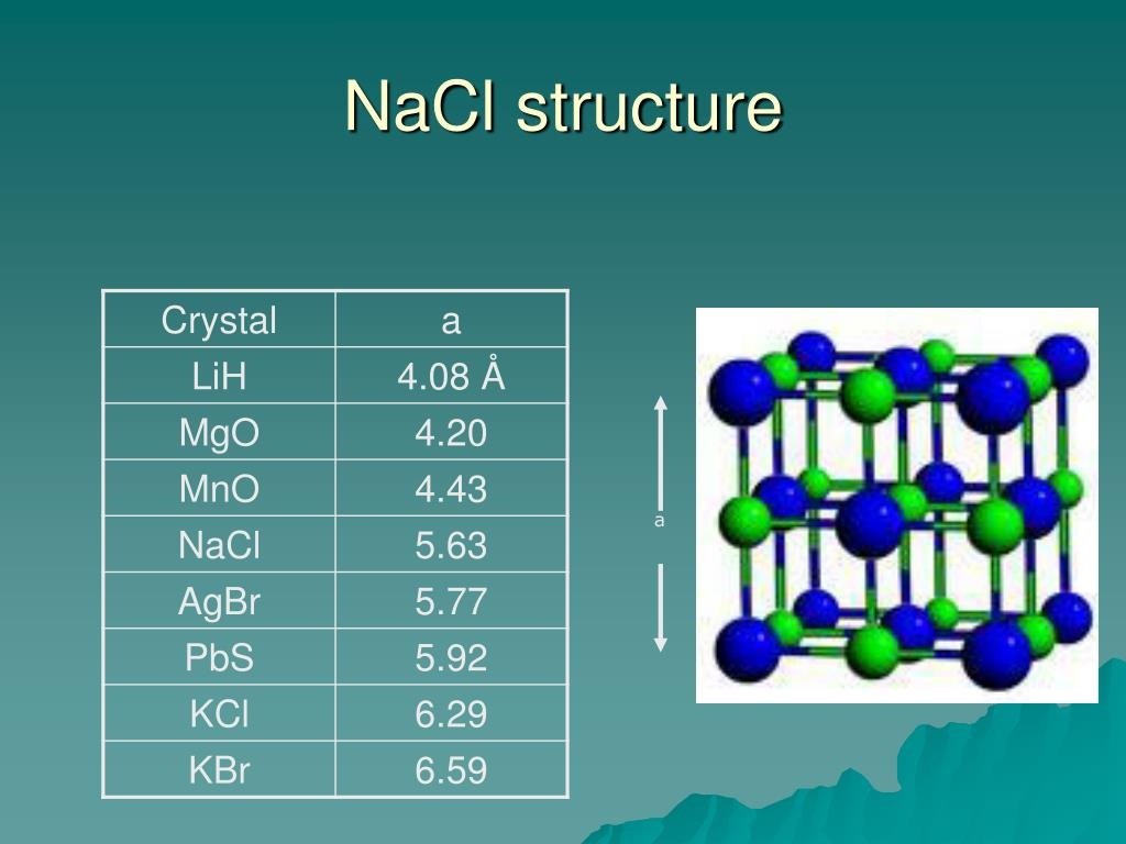 PPT - Symmetry & Crystal Structures PowerPoint Presentation