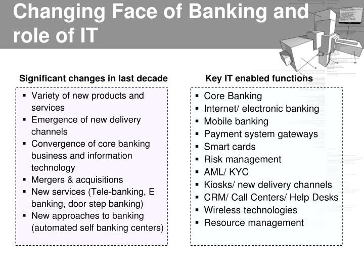 Changing Face of Banking and role of IT