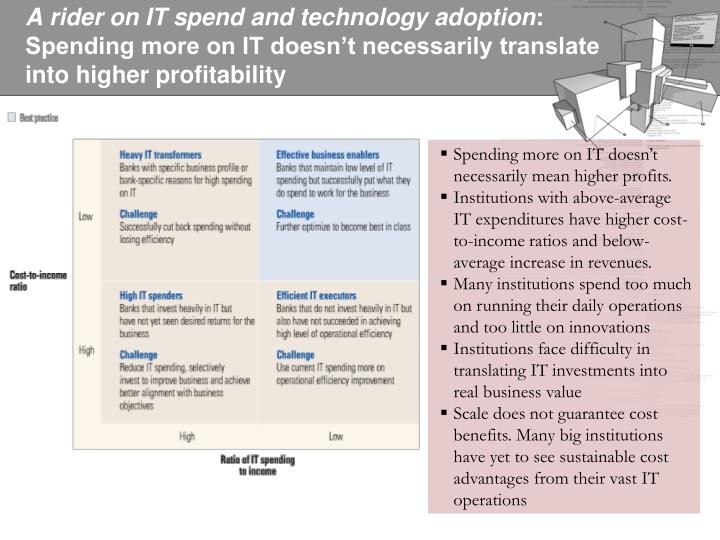 A rider on IT spend and technology adoption