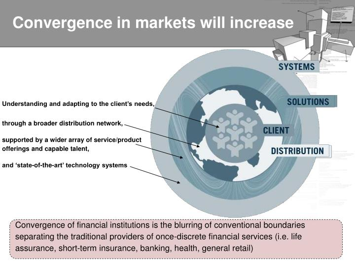 Convergence in markets will increase