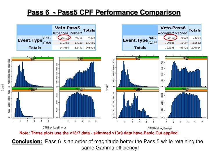 Pass 6  - Pass5 CPF Performance Comparison