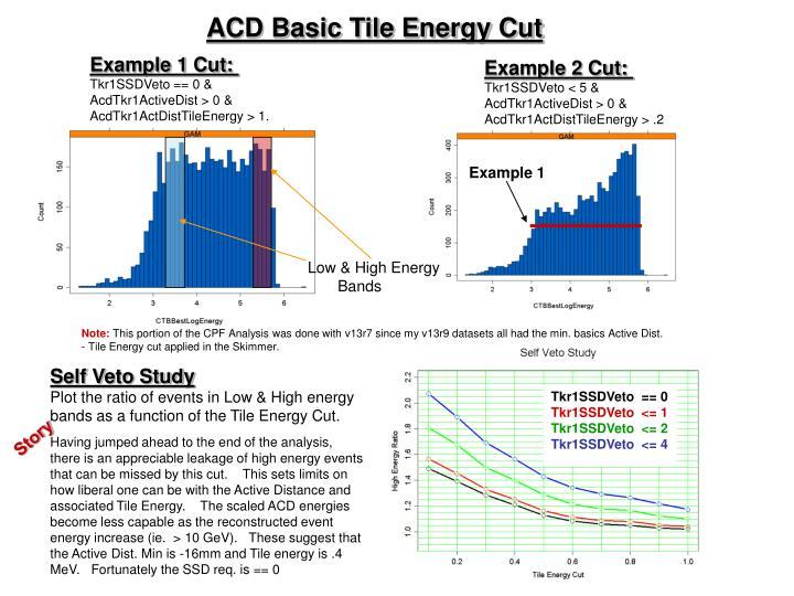 ACD Basic Tile Energy Cut