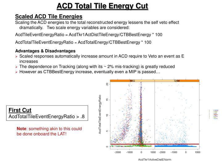ACD Total Tile Energy Cut