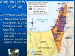 arab israeli war 1947 48