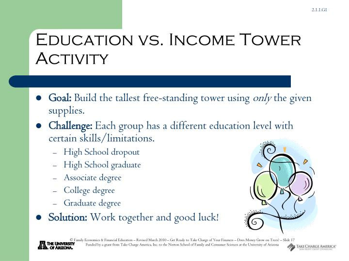 Education vs. Income Tower Activity