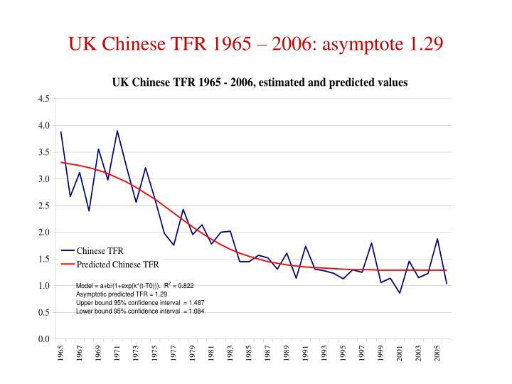 UK Chinese TFR 1965 – 2006: asymptote 1.29