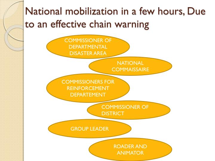 National mobilization in a few hours, Due to an effective chain warning