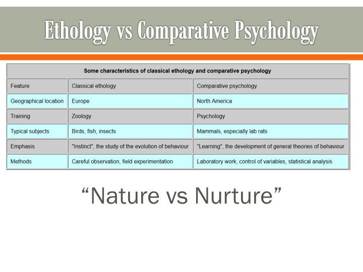 Ethology vs Comparative Psychology