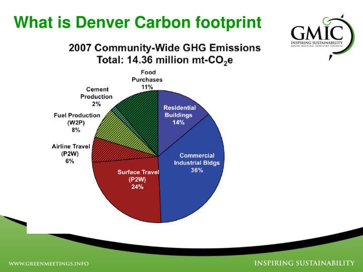 What is denver carbon footprint