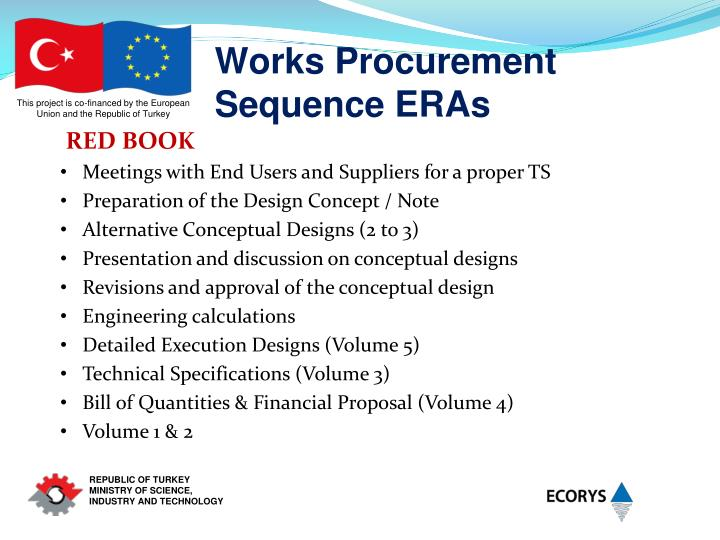 Works Procurement Sequence
