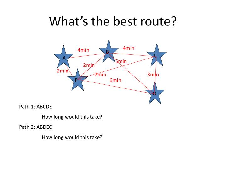 What's the best route?