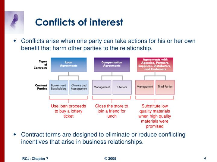 how conflict arise Why do conflicts arise conflict also stimulates a search for new information and tightens or increases unity and performance in a group.
