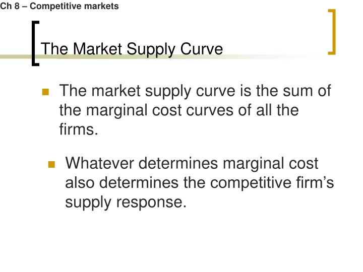 the market supply curve n.