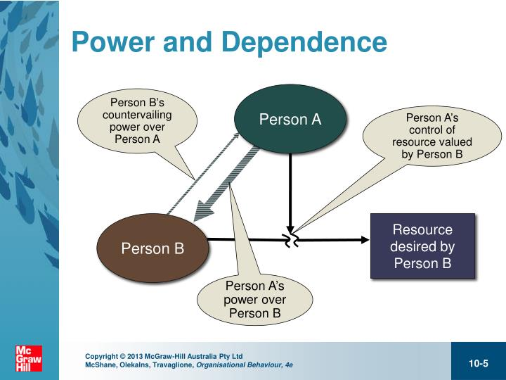 power and dependency