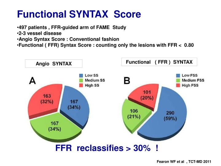 Functional SYNTAX  Score