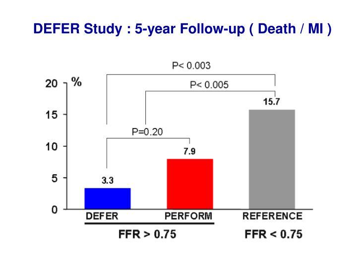 DEFER Study : 5-year Follow-up ( Death / MI )