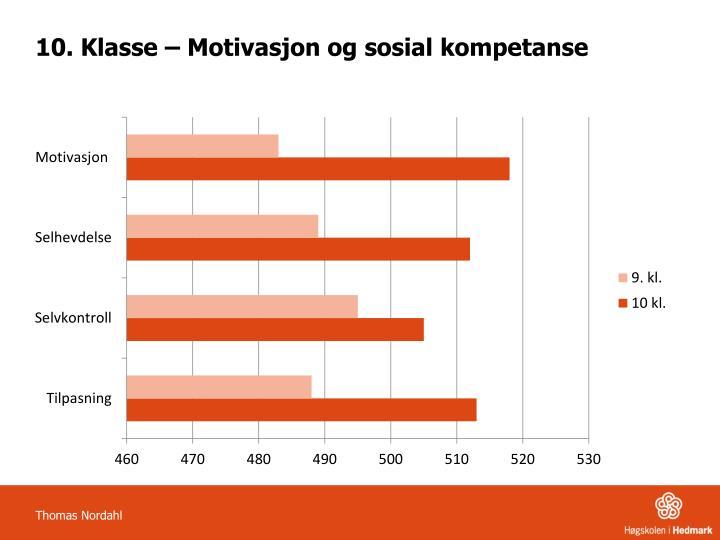 10. Klasse – Motivasjon og sosial kompetanse