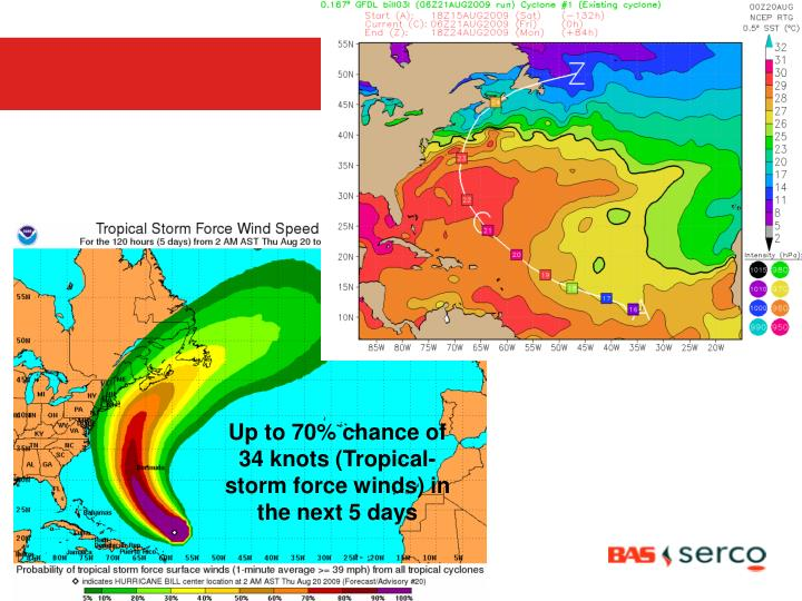 Up to 70% chance of 34 knots (Tropical-storm force winds) in the next 5 days