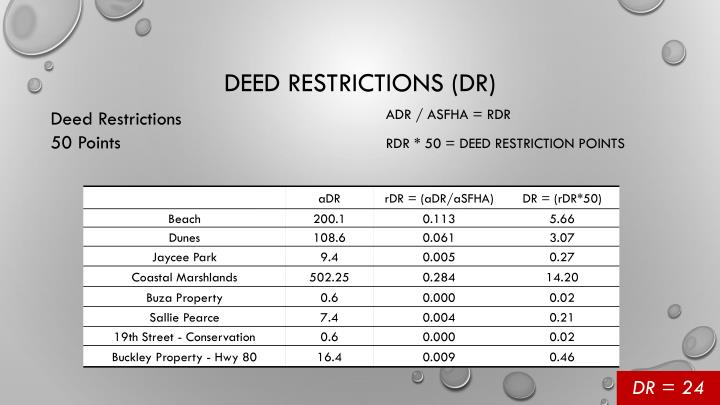 Deed Restrictions (DR)