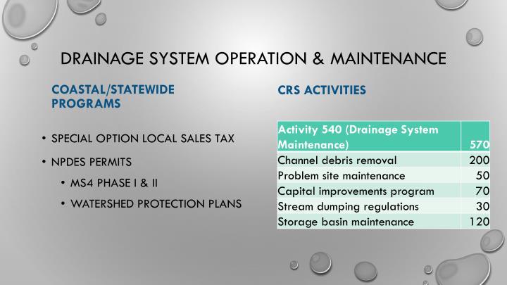 Drainage system Operation & Maintenance