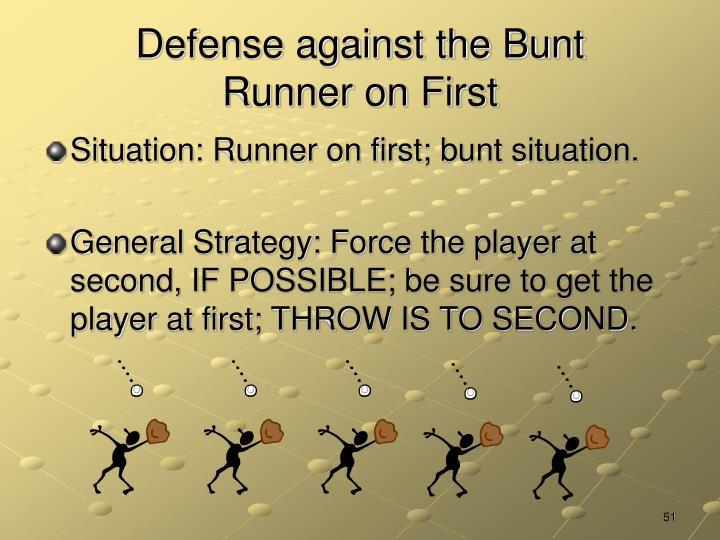 Defense against the Bunt