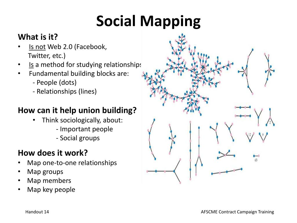 ppt social mapping powerpoint presentation id 5331398