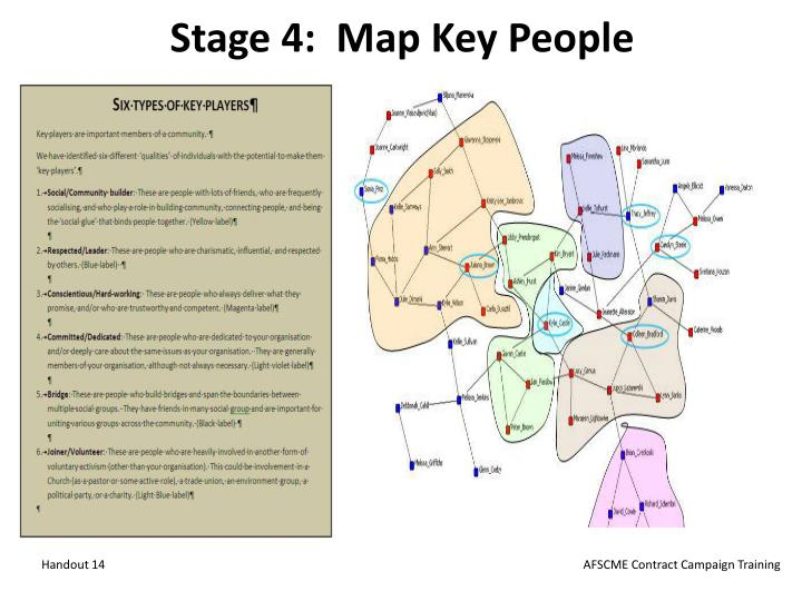Stage 4:  Map Key People