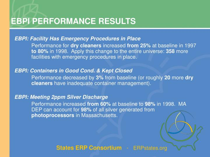 EBPI PERFORMANCE RESULTS
