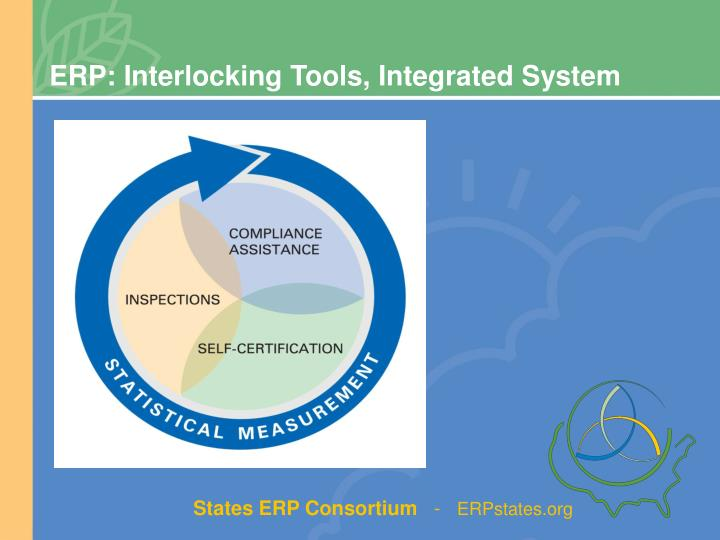 ERP: Interlocking Tools, Integrated System
