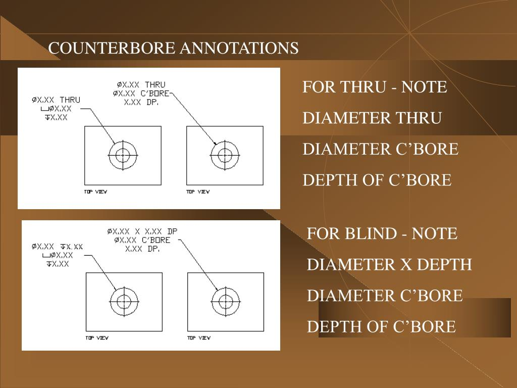 PPT - Holes In AutoCAD PowerPoint Presentation - ID:5331488