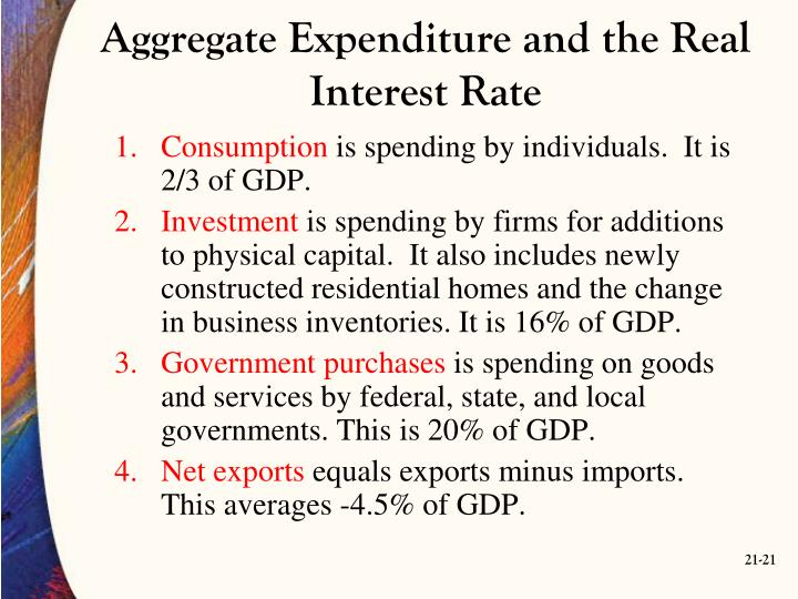 Aggregate Expenditure and the Real Interest Rate