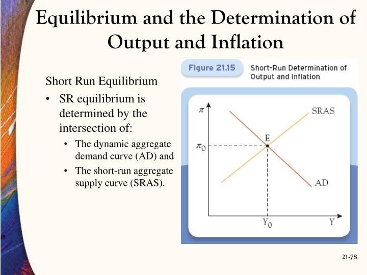 Equilibrium and the Determination of Output and Inflation