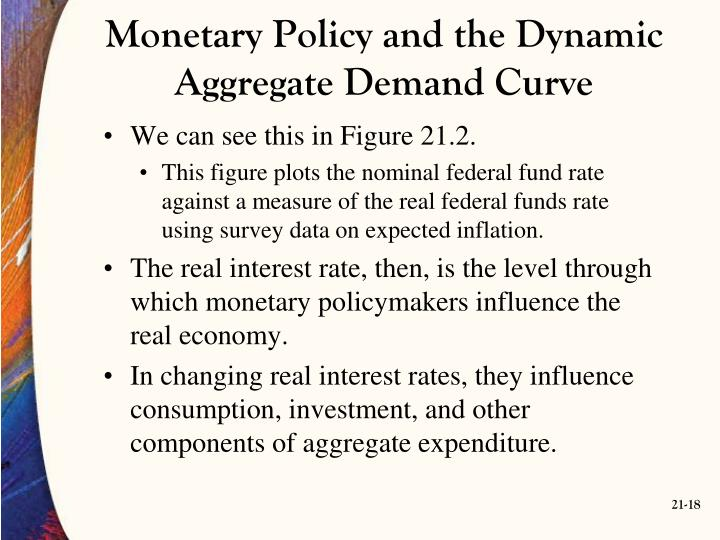 Monetary Policy and the Dynamic Aggregate Demand Curve