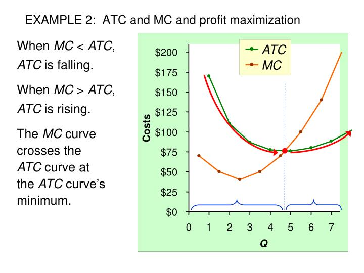 EXAMPLE 2:  ATC and MC and profit maximization