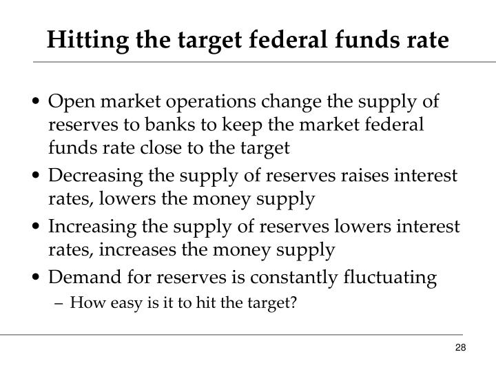 Hitting the target federal funds rate
