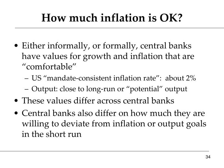 How much inflation is OK?