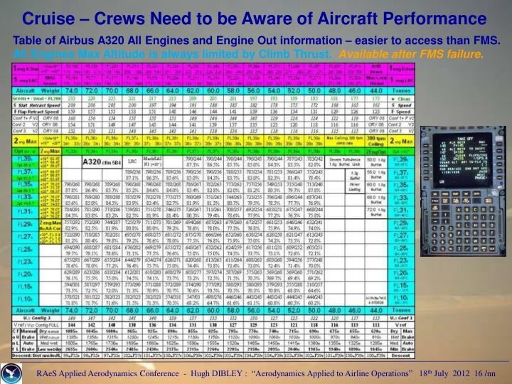 Cruise – Crews Need to be Aware of Aircraft Performance