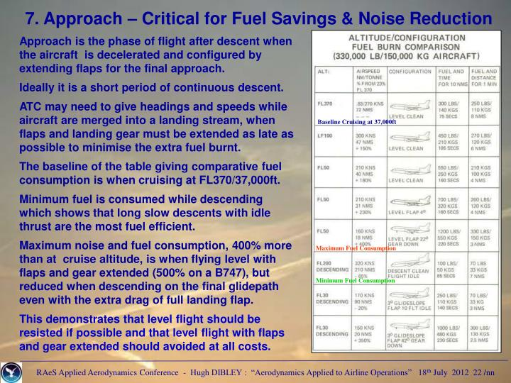 7. Approach – Critical for Fuel Savings & Noise Reduction