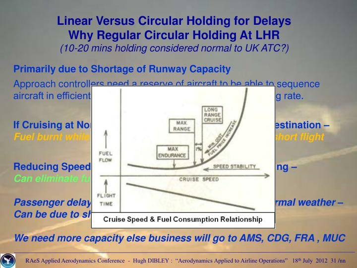 Linear Versus Circular Holding for Delays