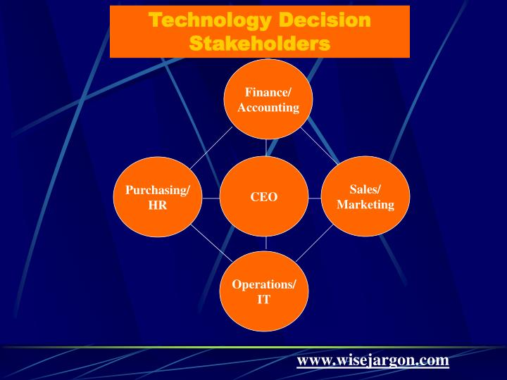 Technology Decision Stakeholders