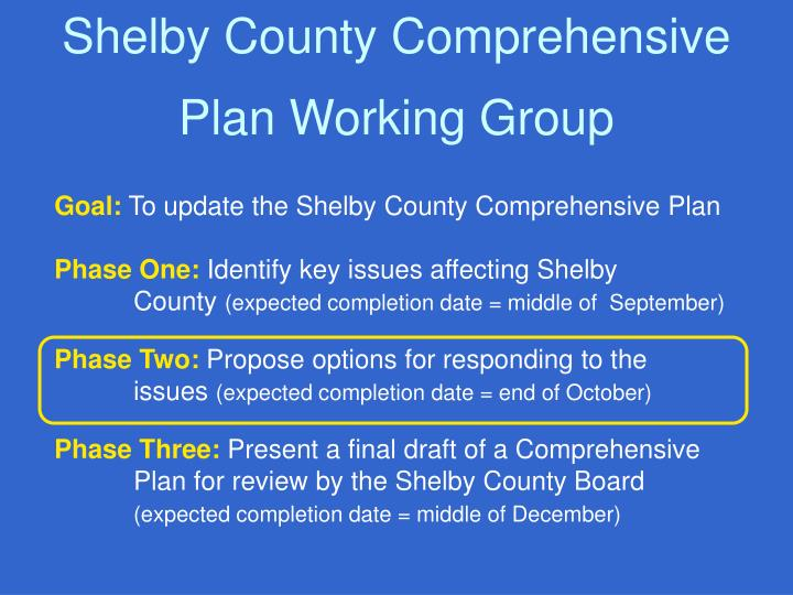 Shelby County Comprehensive Plan Working Group