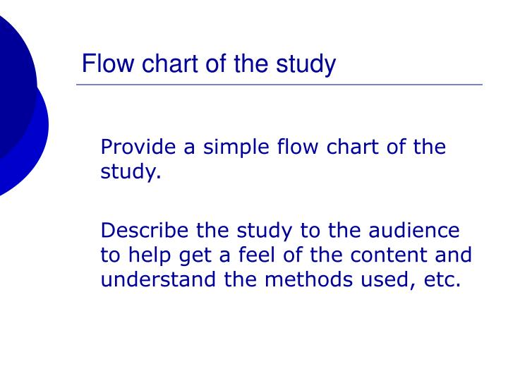 Flow chart of the study
