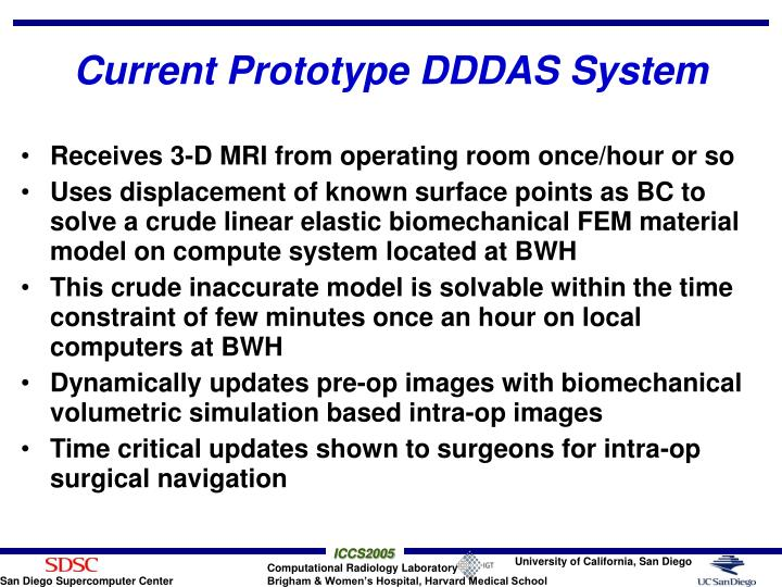 Current Prototype DDDAS System
