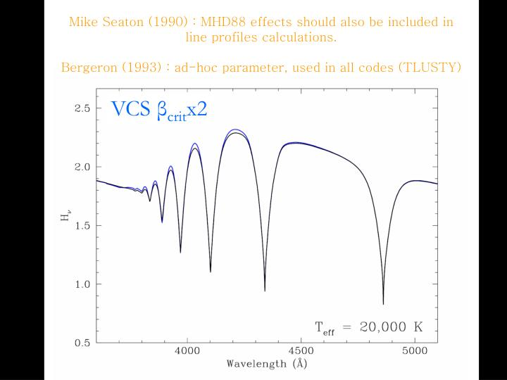 Mike Seaton (1990) : MHD88 effects should also be included in line profiles calculations.