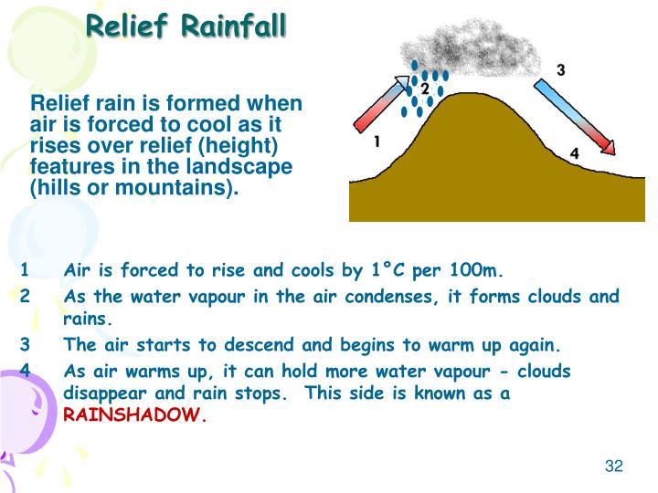 Relief Rainfall