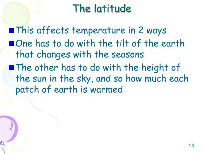The latitude