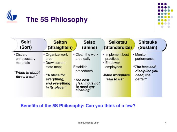 the 5s philosophy Too often in six sigma the 5s philosophy is confined to one training session or, at best, used as a one-time implementation then dies due to negligence 5s has to be practiced daily to.