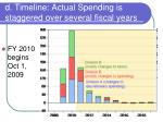 d timeline actual spending is staggered over several fiscal years